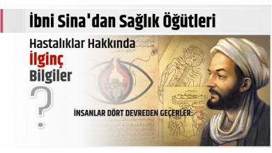 Photo of İbni Sina'dan Sağlık Öğütleri ve Hastalıklar Hakkında ilginç bilgiler